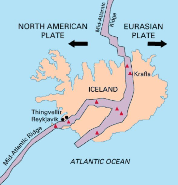 Map showing the Mid-Atlantic Ridge splitting Iceland and separating the North American and Eurasian Plates