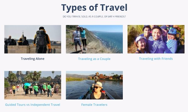 Insurance For Travelers From India